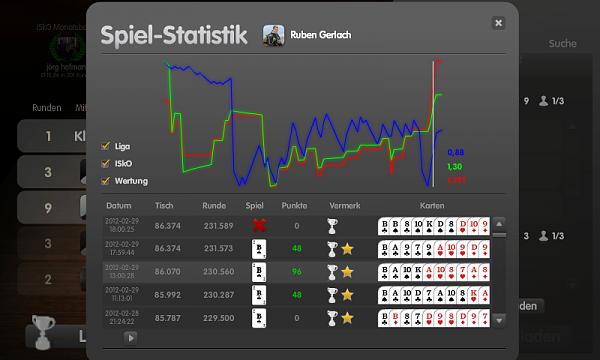Klicken Sie auf die Grafik für eine größere Ansicht  Name:2012-03-02_mobile_stats.png Hits:182 Größe:145,9 KB ID:47784