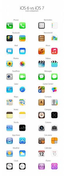 Klicken Sie auf die Grafik für eine größere Ansicht  Name:iOS-6-vs-new-iOS-7-icons.jpg Hits:120 Größe:86,0 KB ID:49926
