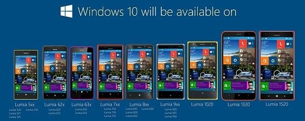 Klicken Sie auf die Grafik für eine größere Ansicht  Name:windows-10-update-für handys.jpg Hits:3401 Größe:112,3 KB ID:51316