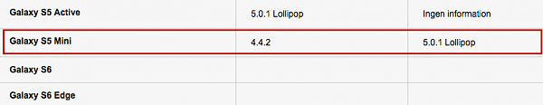 Klicken Sie auf die Grafik für eine größere Ansicht  Name:Samsung-Galaxy S5-mini-Lollipop-update.png Hits:129 Größe:20,8 KB ID:51577