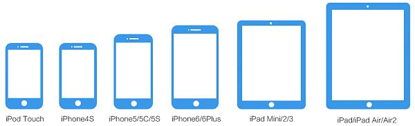 Klicken Sie auf die Grafik für eine größere Ansicht  Name:pangu-ios-8-jailbreak-supportet-devices.png Hits:102 Größe:11,0 KB ID:51582
