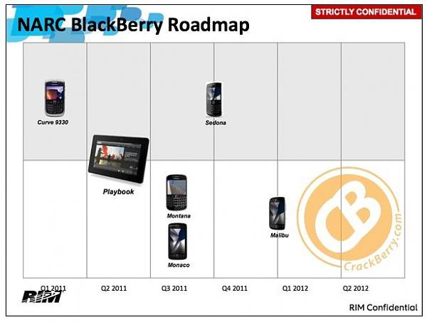 Fünf neue BlackBerry Smartphones auf der Roadmap 2011 aufgetaucht!