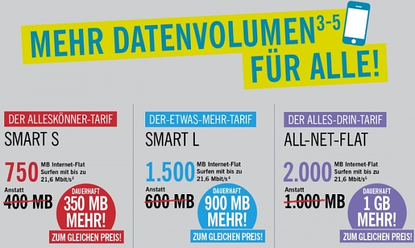 LIDL Connect: Mehr Datenvolumen f�r den Discounter Smartphone-Tarif